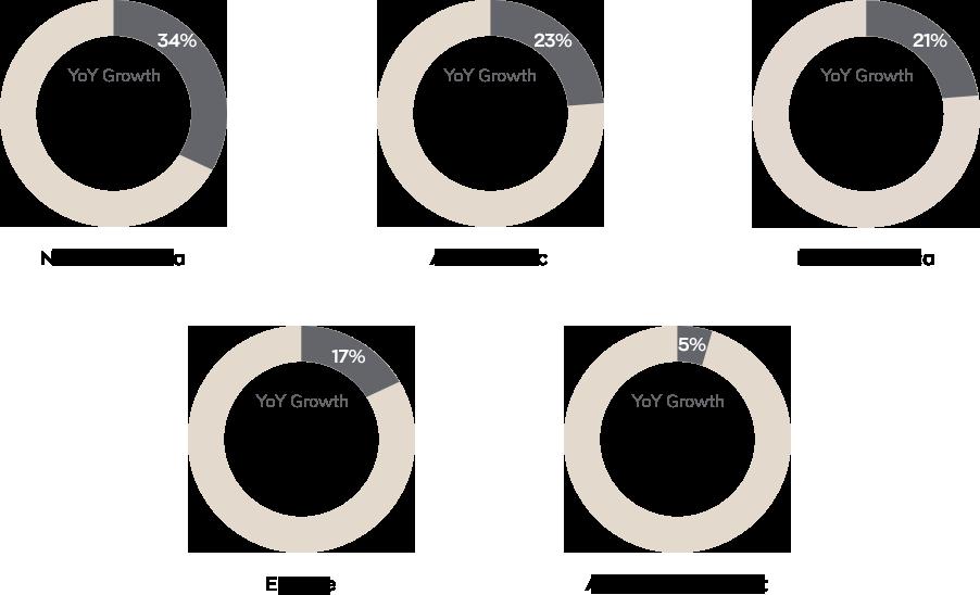 Spotřeba jednorázových plen v r. 2014